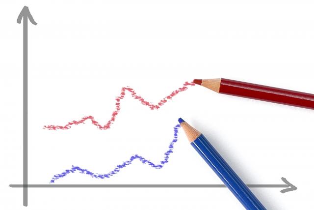 塾の指導方法で変わる利益